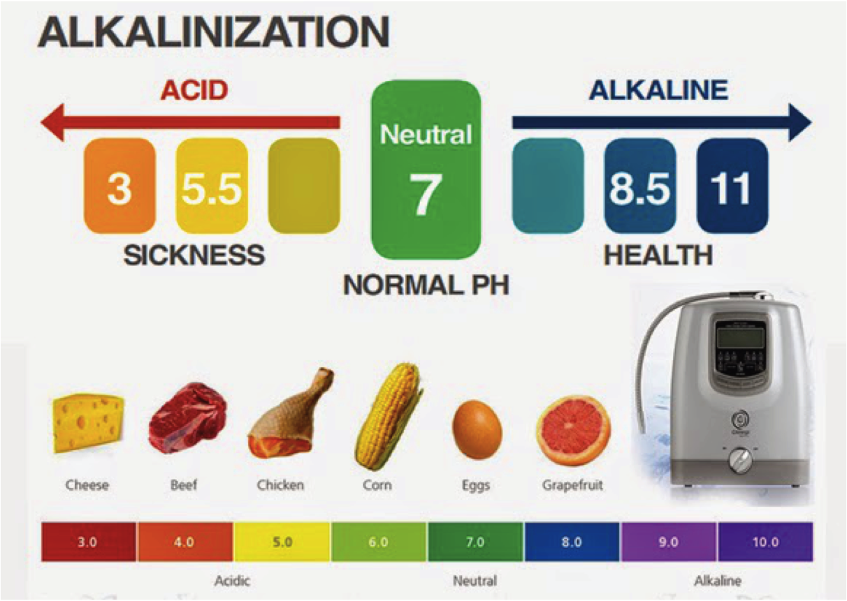 alkalinewater.png